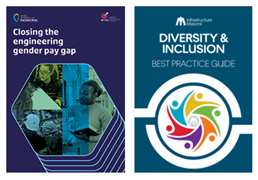 Promoting Diversity and Inclusion in your industry