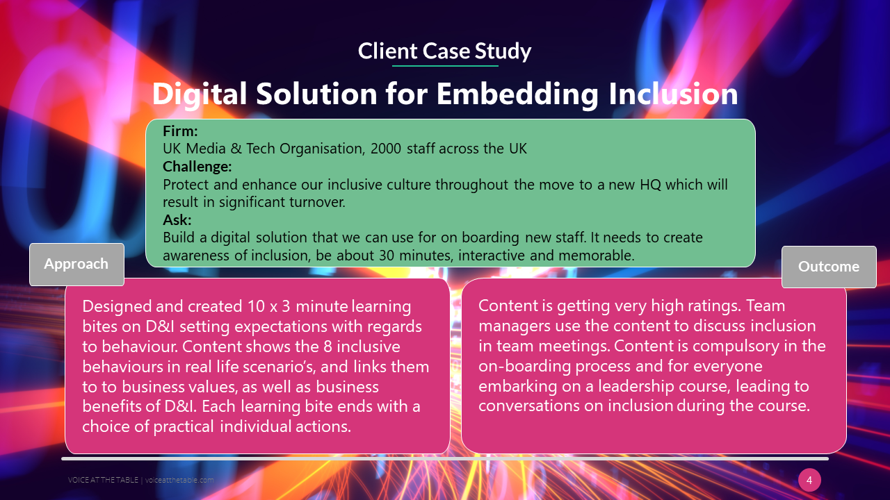 client case study. digital solution for embedding inclusion.