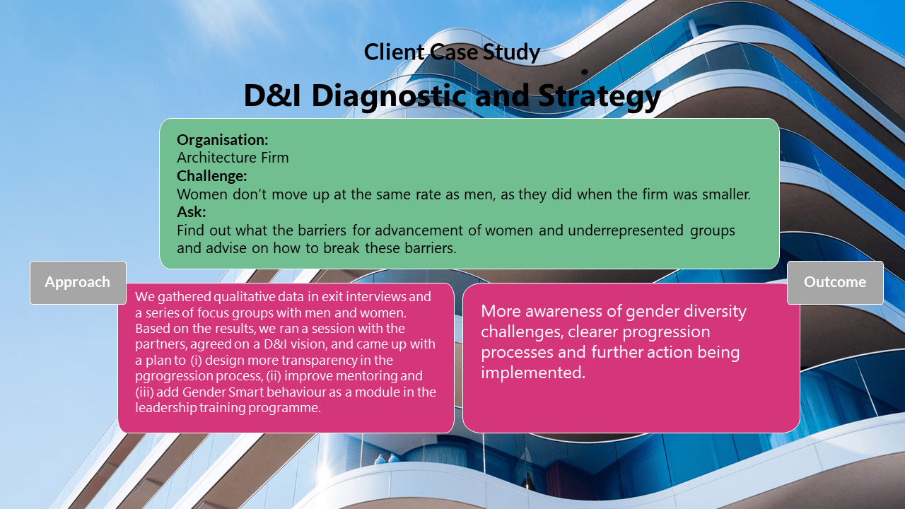 client case study. diversity and inclusion diagnostic and strategy.